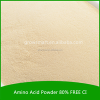 2016 new product chloride free amino acid without salt