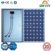 Photovoltaic Solar modules 145W monocrystalline CE approved