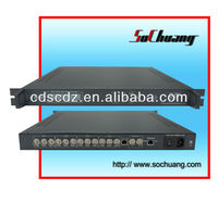SC-1301 sd av input and asi/ip output h 264 encoder chip (Magnum)