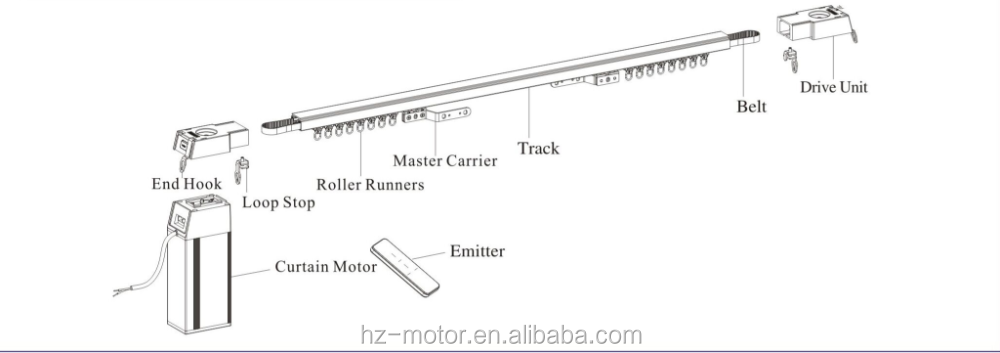Motorized s curtain track for automation electric curtain track openers