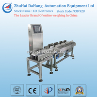 belt conveyor Chicken checkweigher/ weight sorter machinery find agent in Chile/India