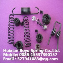 Grenada different types controller spring