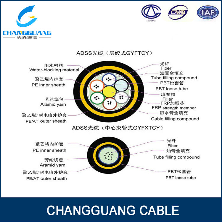ADSS fiber optical cable/fiber optic cable/fiber optic cable price