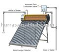 Hot sell solar water heater( with copper coil ) for family and commercial use
