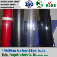 Transparent PVC material/Soft PVC film/sheet roll