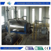 Plastic Pyrolysis Reactor Plastic Tyre Pyrolysis Plant Manufacturers from China