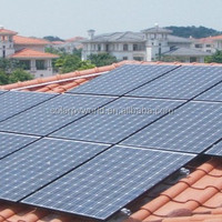 Photovoltaik Product CE RoHS Approval Solar