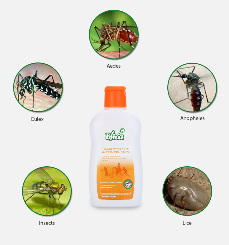 Alibaba Supplier Good price mosquito Insect repellent body lotion