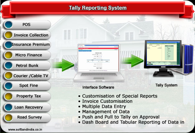Tally Interface web application