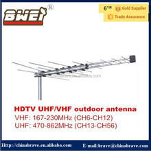 2015 hot selling Low noise high gain yagi outdoor uhf vhf tv antenna 32 element