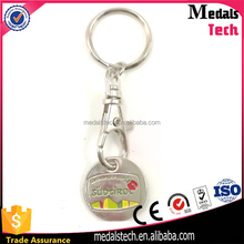 New Products Customized Soft Enamel Supermarket Trolley Coin Keyring