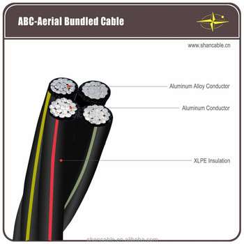 ABC Cable, Aerial Bundled Cable, ABC