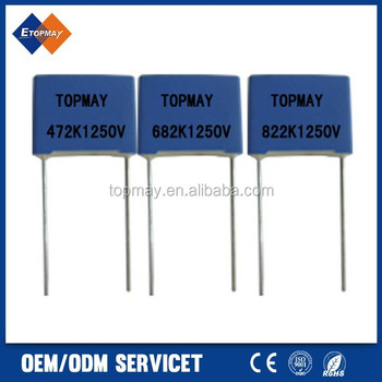 CBB28-Box film polypropylene capacitor