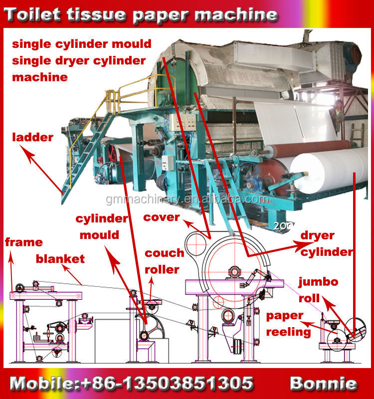 Zhengzhou Guangmao 1092mm double-dryer can,double cylinder mould office A4 copy paper making machine, paper production line
