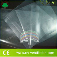 China factory Super-wide fiberglass greenhouse covering material