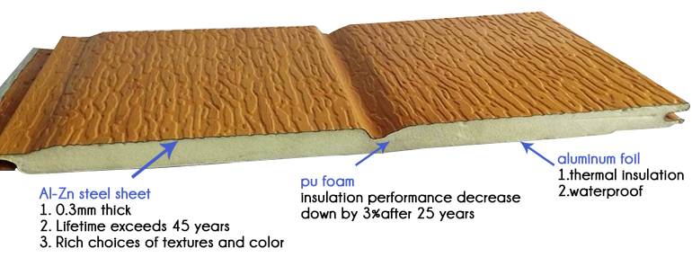 outdoor and indoor polyurethane foam facade panel