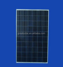 195w Poly Solar Panel/pv solar modules with the certificates CE,ISO,CQC,TUV made in Jiangsu,China