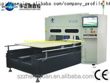 dealership wanted for most demanded products in india for computer cnc automatic laser cutting embroidery machine