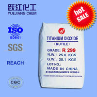 white pigment titanium dioxide/ tio2 rutile R299 powder for plastic factory