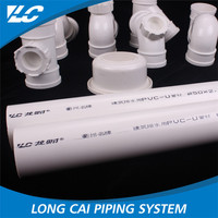High Pressure Water Proof 80Mm Pvc Pipe