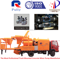 small diesel engines batch pump indonesia concrete pump