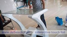 DEFI High Quality Transparent Interactive Touch Foil, Flexible touch foil film