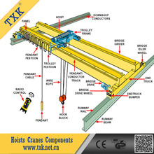 China manufacture crane solutions double girder top running overhead cranes