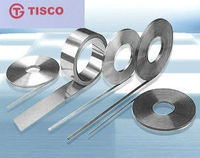 Best price TISCO medical grade stainless steel 316l