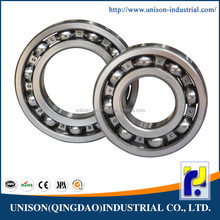 Super quality 608 bearing dimensions