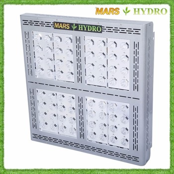 ETL Listed Mars Hydro Mars Pro II 320 5W chip Full Spectrum LED Grow Light for Greenhouse Indoor Plant Grow Tent