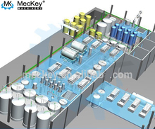 MK Best Quality Starch to Liquid Glucose Production Line Manufacturer