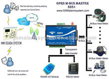 Power distribution automation remote control systems GPRS M-Bus Master-M16W