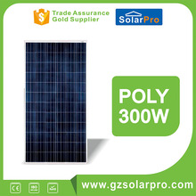 4bb poly solar panel manufacturers in china,4bb poly 260w educational solar panel kits,poly 280w bases pare panel