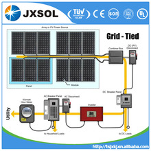 On-grid and Off-grid PV solar power system 3Kw made in China