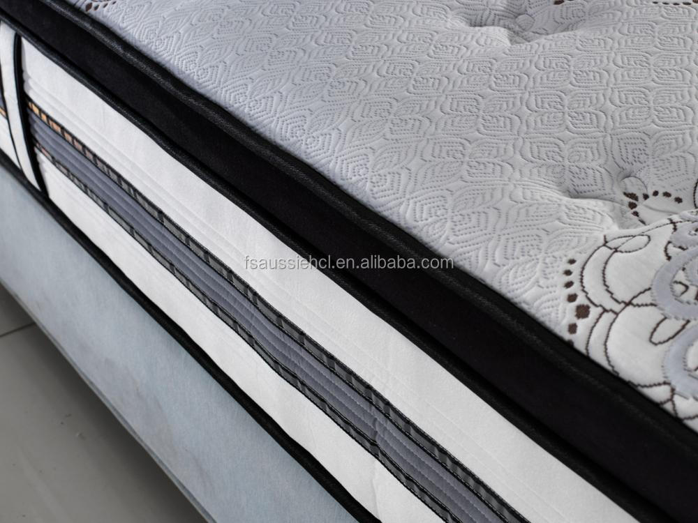 price memory foam mattress