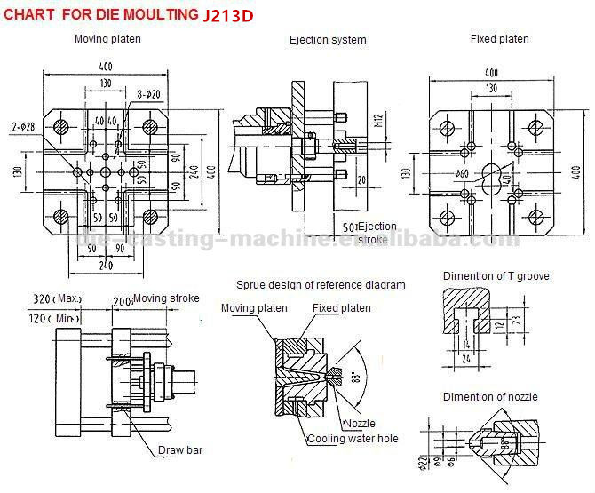 Professional 25Ton Zinc small die casting machine tool