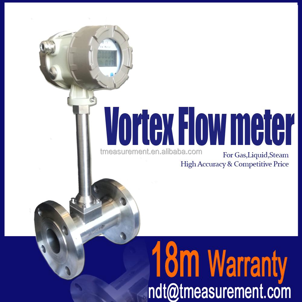 Inline Gas Flow Meter : Temgb air velocity meter inline gas flow buy