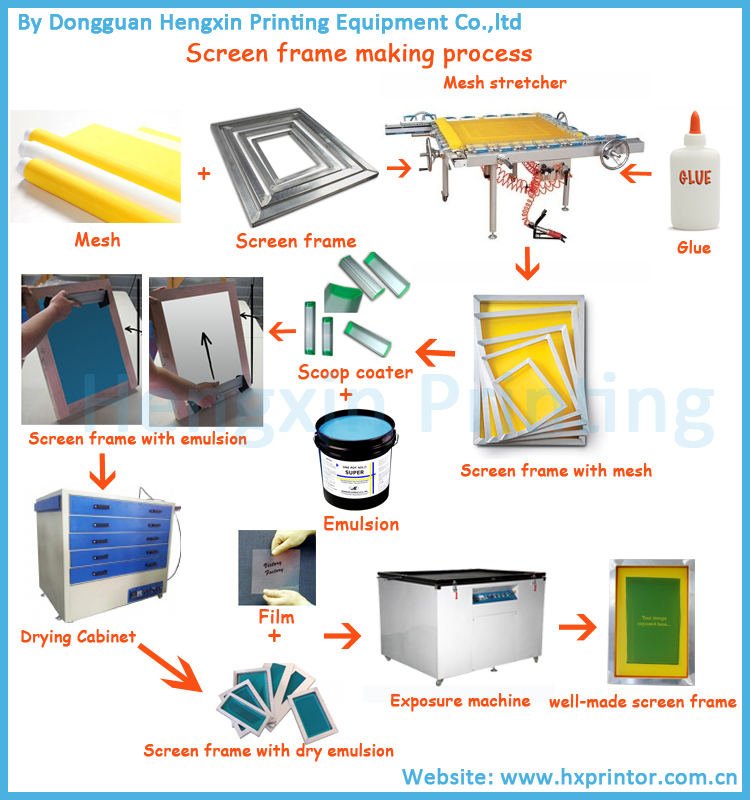 3 color full auto screen printer with uv system for skin care tubes price