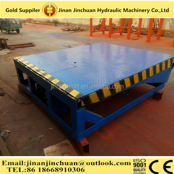 Container loading stationary dock ramps