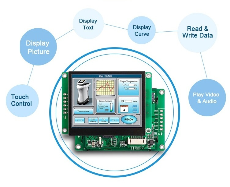 STONE 5 Inch LCD Monitor With Drive Board And MCU Interface