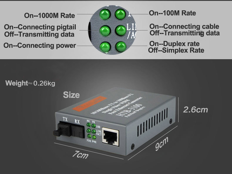 25KM 10/100M Gigabit Ethernet WDM Bi-Directional Single Mode Fiber Media Converter