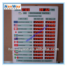 indoor banking led exchange rate sign board \ bank exchange signage display \ bank exchange screen panel