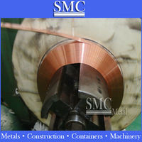 circuit earthing copper tape