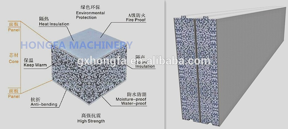 Fireproof foam fiber cement sandwich sheet wall board machine