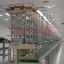 pvc conveyor belt production line for TV assembly