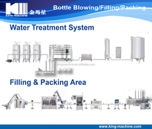 Automatic Glass Bottle Mineral Water Filling Line