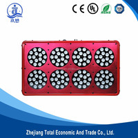 Buy H162d 350w Helios China Led Light Bar For Raw Grass Replace ...