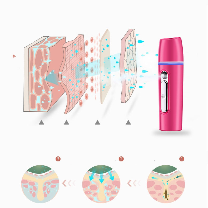 wholesale power bank fine Electric nano water Handheld spray mist i beauty
