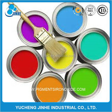 Cosmetics pigment powder prices 313 Iron Oxide yellow
