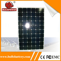 Good quality and inexpensive 20W 18V monocrystalline solar panel